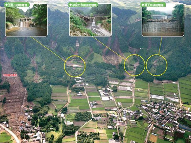 透過型堰堤の効果検証